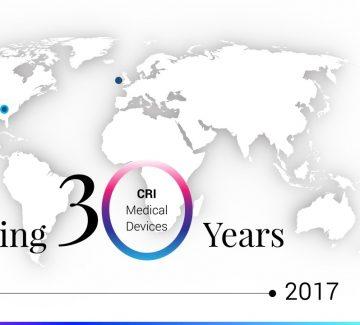 Celebrating 30 Years Website 2